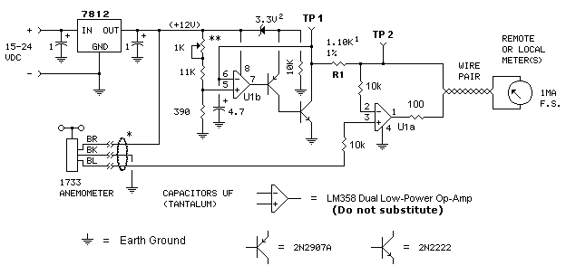 Anemometer Implementation - Analog, Digital and Computer Interface