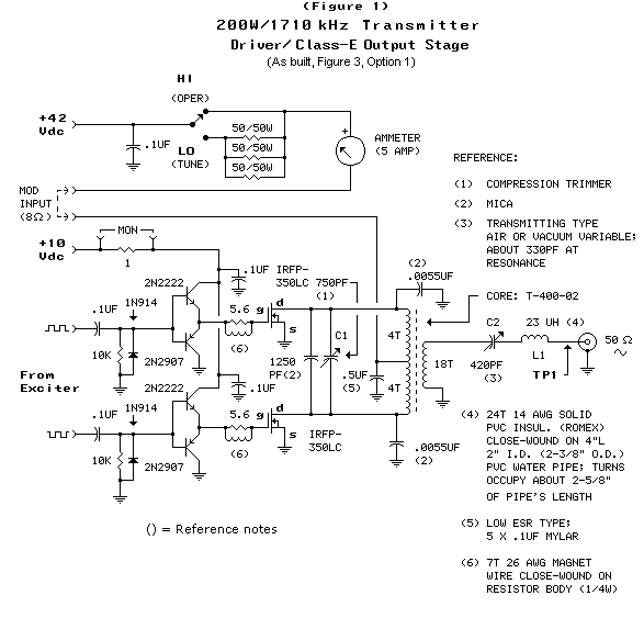class e am transmitter for 1710 khz circuit description andthe amplifier circuit